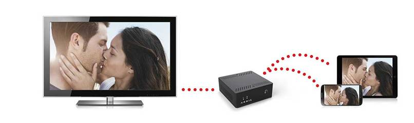 Introducing the ARRIS MS4000™ MEDIA STREAMER, powered by